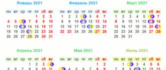 Календарь для посадки томатов, перцев и баклажанов на 2021 год
